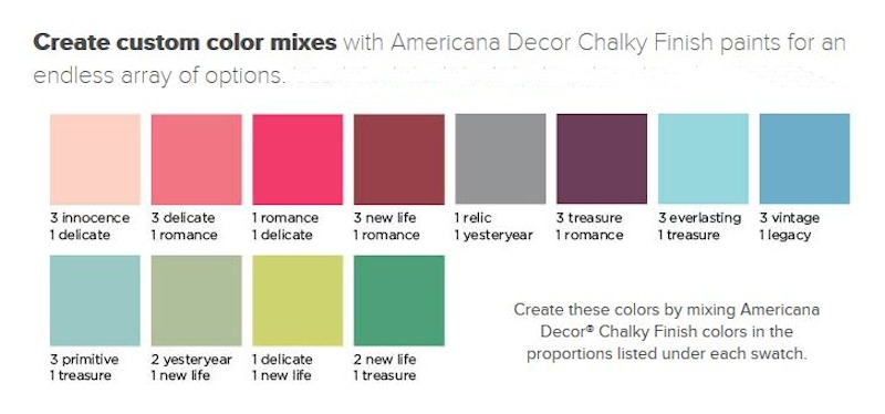 Americana Decor Chalk Finish Paints DEC CHPAINT Miniature